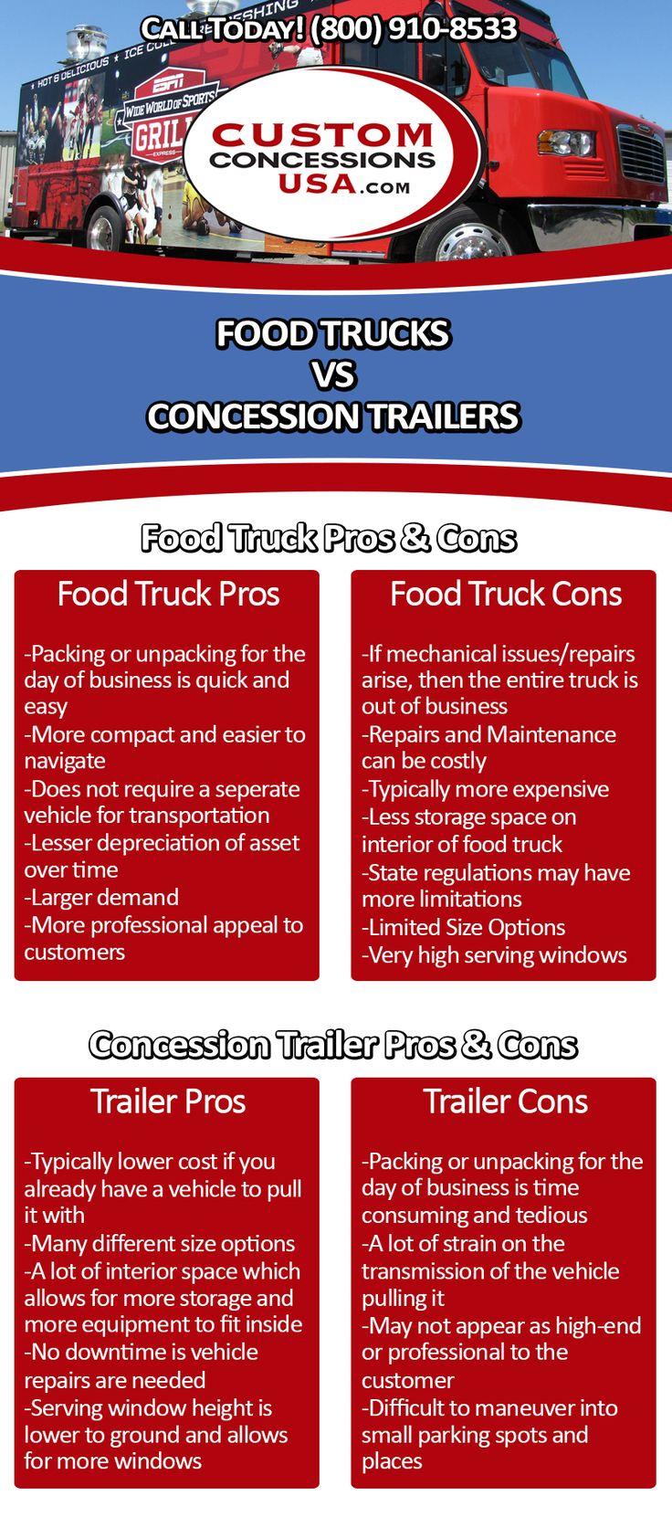 Food Trucks vs. Food Trailers | Custom Concessions