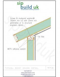 Sip wall and roof intersection walls pinterest walls for Building with sip
