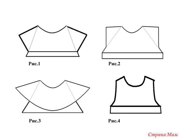 В этом посте я хочу рассмотреть некоторые моменты вязания кокетки крючком. Этот элемент кроя таит в себе возможности для создания огромного множества прекрасных фасонов платья.
