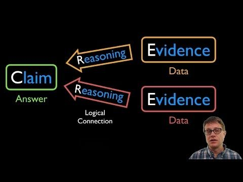 CER - Claim Evidence Reasoning - YouTube