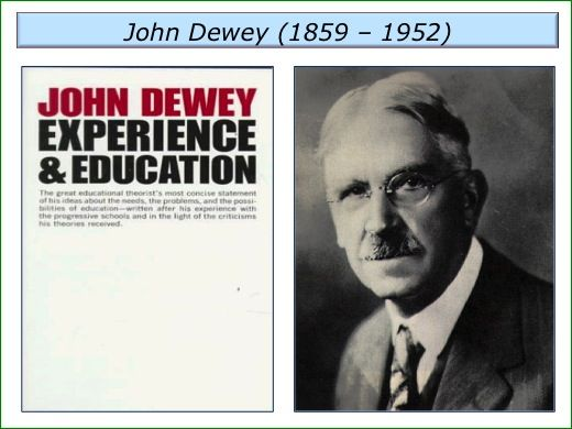 John Dewey on Education  Impact   Theory   Video   Lesson Transcript    Study com