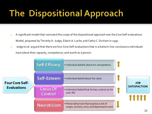  A significant model that narrowed the scope of the dispositional approach was the Core Self-evaluations  Model, proposed by Timothy A. Judge, Edwin A. Locke, and Cathy C. Durham in 1997.   Judge et al. argued that there are four Core Self-evaluations that is a bottom-line conclusions individuals  have about their capacity, competence, and worth as a person.  Self-Efficacy • Individual beliefs about his competence  Self-Esteem • Individual belief about his value ...