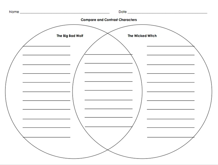 The 27 best images about Graphic Organizers on Pinterest