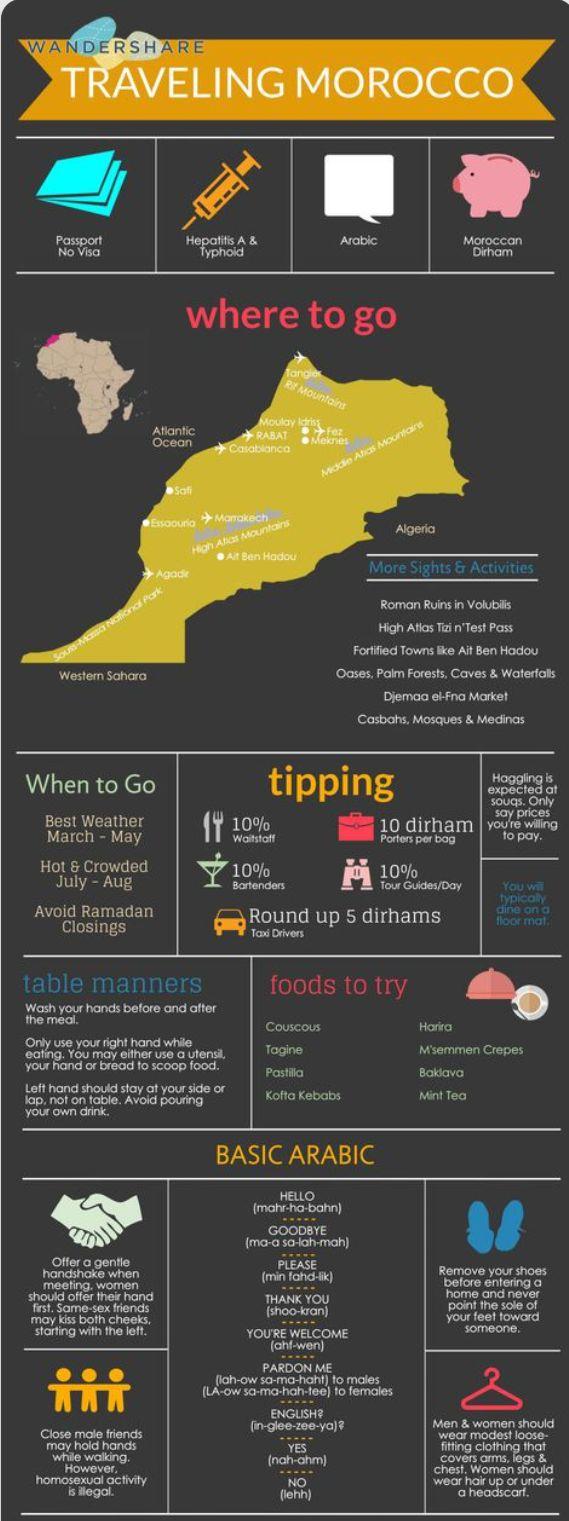 #morocco #tips