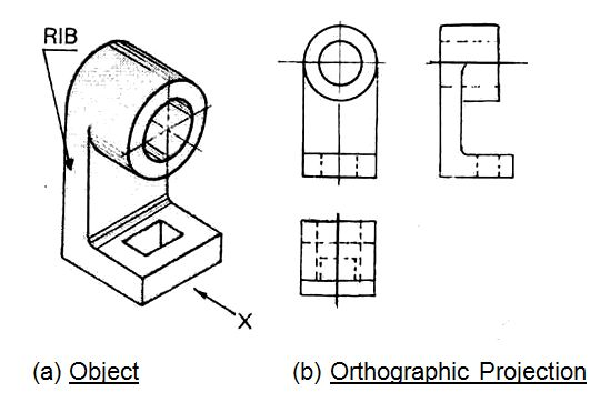Watch also Chapter 12 Assembly Drawings 2010 besides Draftinga2 also Documents besides Orthographic Views. on orthographic projection examples