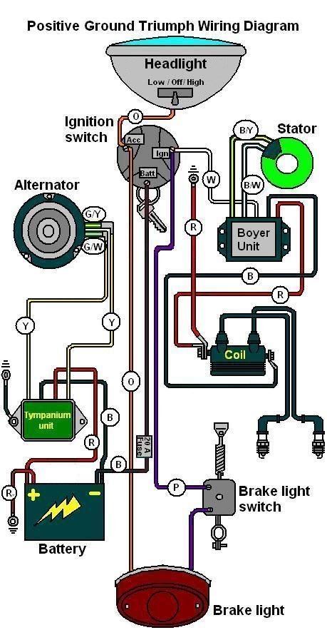 Wiring Diagram for Triumph, BSA with Boyer Ignition | Motorcycle Wiring | Cykel, Bilar