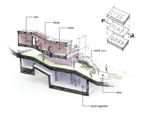25 best ideas about architecture concept diagram on for Architectural design concept ppt