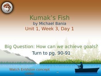 Pinterest the world s catalog of ideas for Kumak s fish