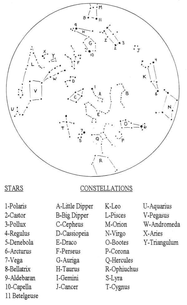 Image result for July circumpolar constellations for kids