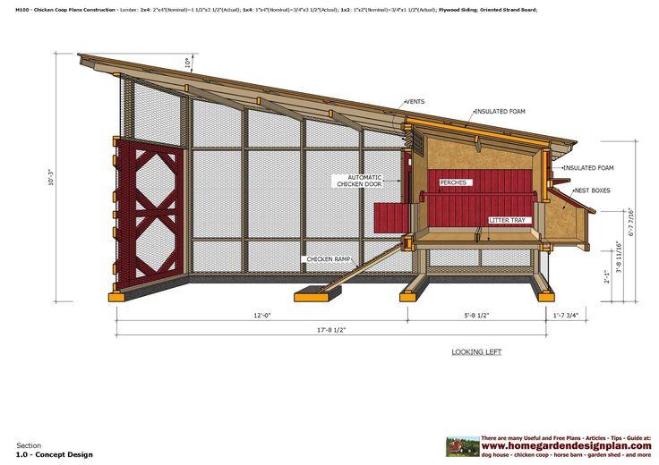 M100 - Chicken Coop Plans Construction   Chicken Coop Design - How To Build A Chicken Coop          M100 - Chicken Coop Plans Construction ...