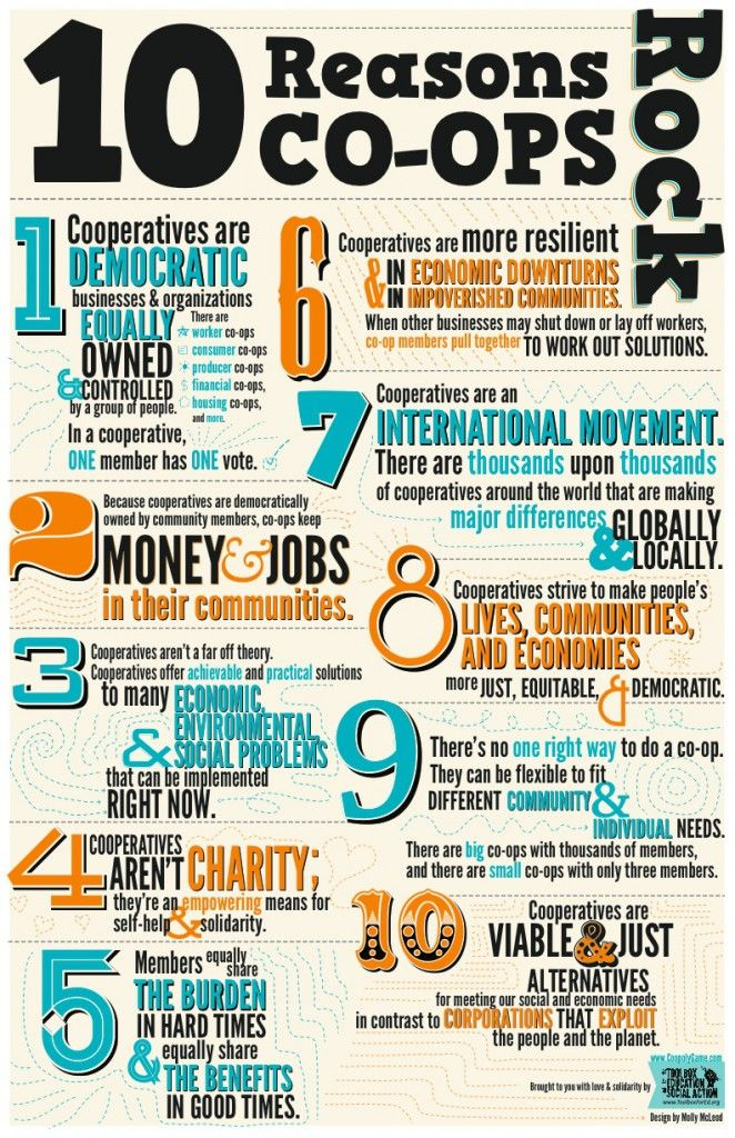 From the people who brought you the Co-opoly Game - 10 Reasons Why Co-ops Rock poster http://s.coop/7z95