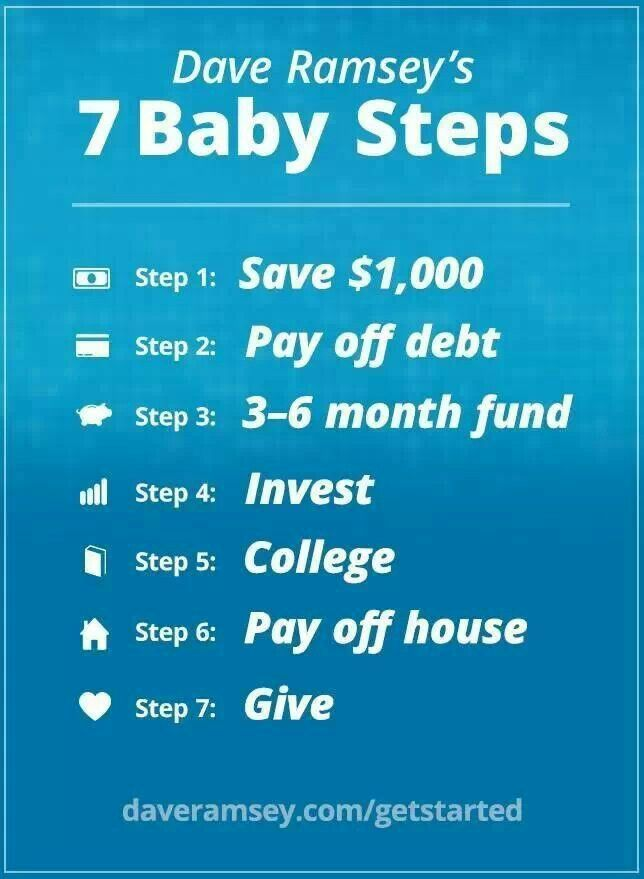 Dave Ramsey's 7 Steps. I love Dave Ramsey!! Because of him we have been debt free for 2 years now. Debt Free Stories #debt Debt Payoff