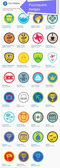 gamification of marketing- think of SRP badges