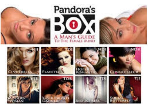 What I Think About The Pandoras Box Program