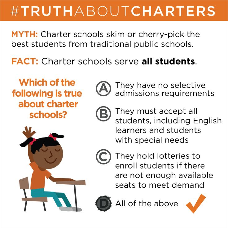 The Truth About Charters   National Alliance for Public Charter Schools