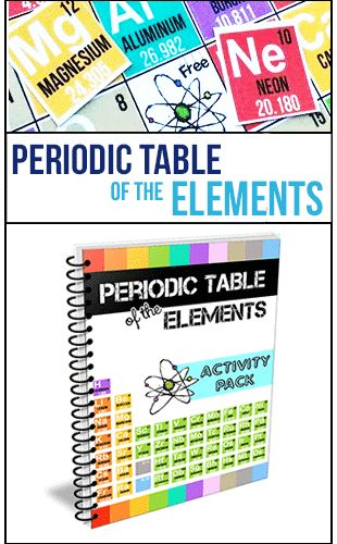Periodic Table of the Elements Printable Activity Pack.  Full of charts, games, and worksheets, this pack is the perfect accompaniment to your Science lessons.