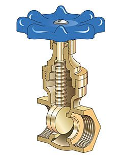 What's the Difference: Shutoff Valves - Ball, Gate, and Globe - Fine Homebuilding Article
