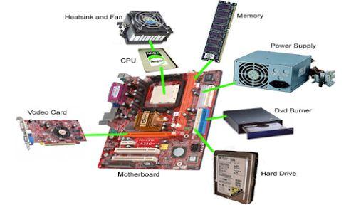 Inilah Perangkat Keras Komputer Dan Fungsinya  Komputer terdiri dari beberapa perangkat keras atau biasa disebut hardware, yang memiliki fungsi berbeda antara satu dan yang lainnya. Sebagian besar perangkat keras komputer berada didalam sebuah kesing...