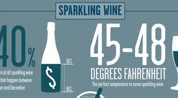 The Sparkling Wine Infographic