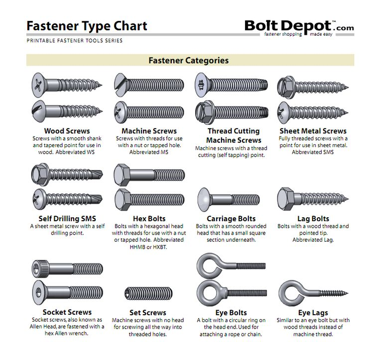 1000 ideas about metric bolt sizes on pinterest. Black Bedroom Furniture Sets. Home Design Ideas