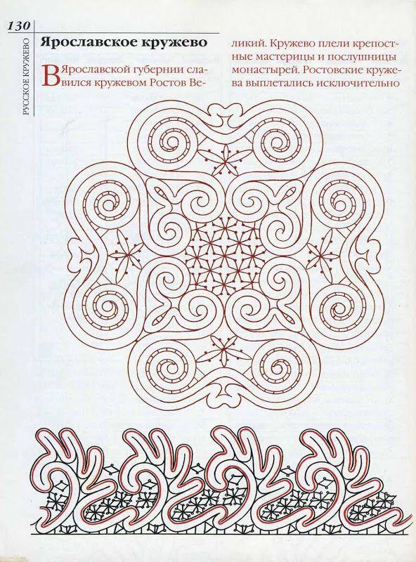 Russian Lace - Lada4 - Álbumes web de Picasa