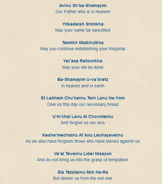 Amidah prayer in hebrew and english pdf