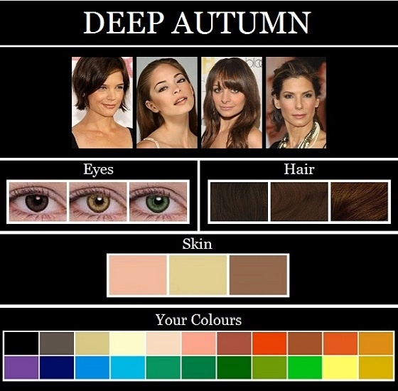 Makeup For Deep Winter Skin Tone Makeup Vidalondon
