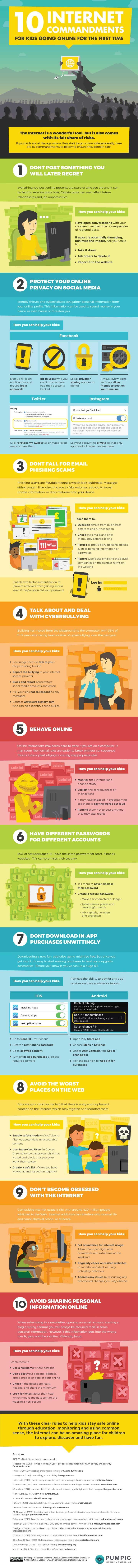 What are the best Internet safety rules we can give to young ones venturing into cyberspace for the first time? This infographic from Pumpic shows you.