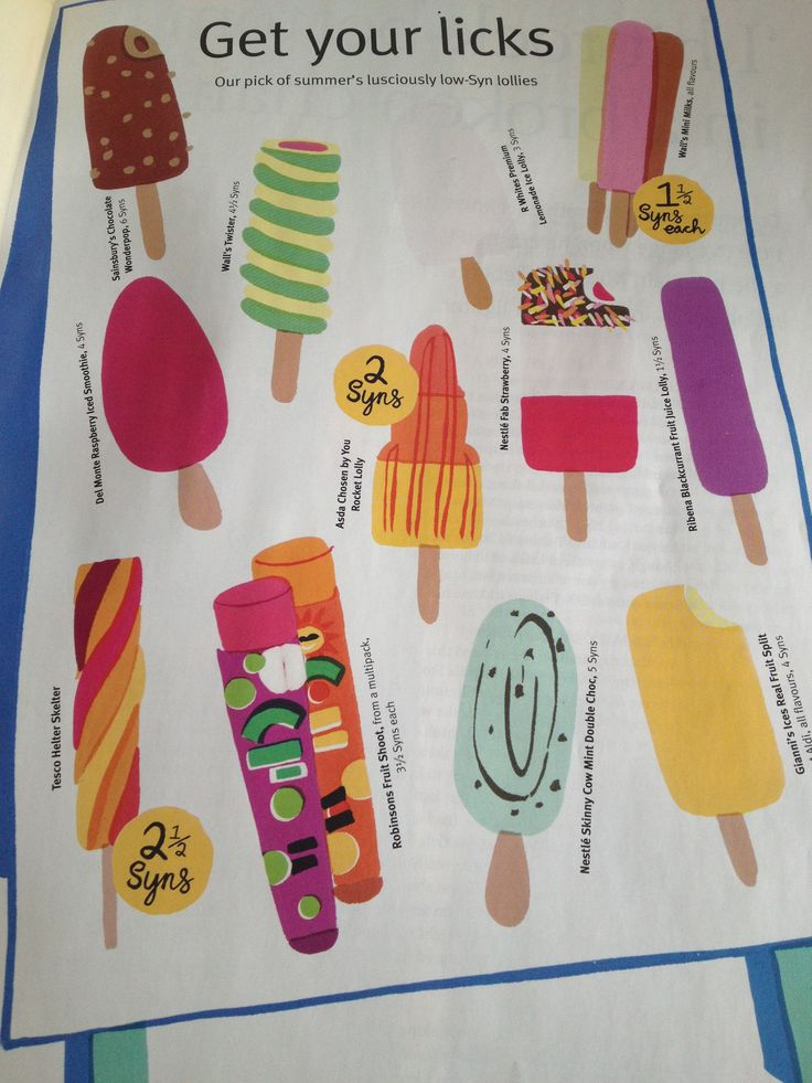 Slimming world ice cream and ice lolly syns