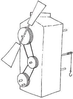 molen van melkpak met draaimechaniek