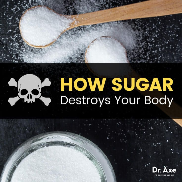 Is sugar bad for you - Dr. Axe