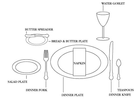 The 25  best Table setting diagram ideas on Pinterest | Table ...
