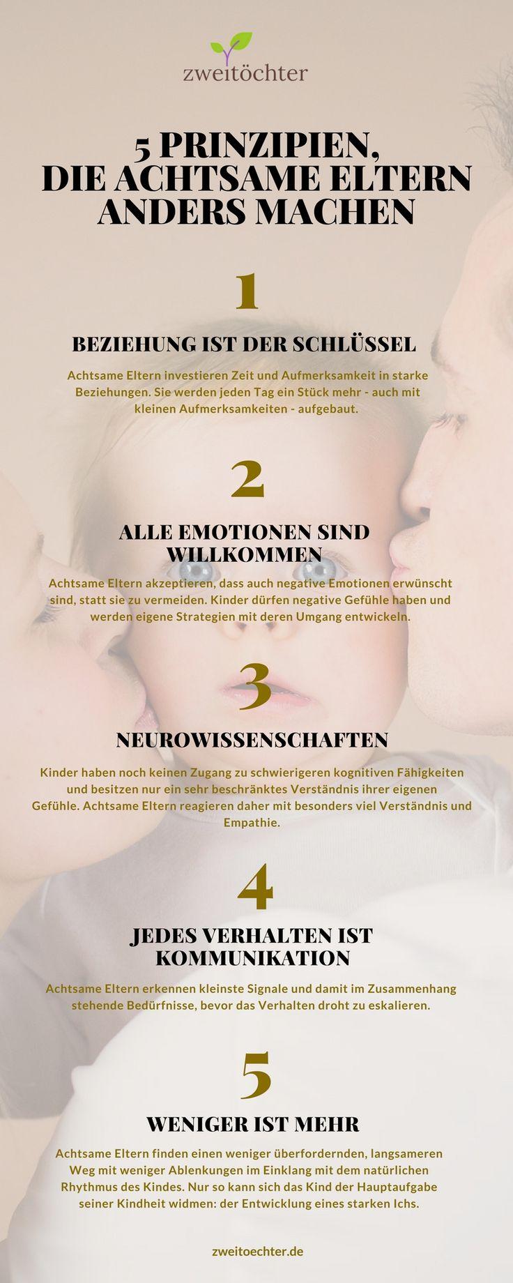 Infografik 5 Prinzipien, die achtsame Eltern anders machen