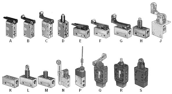 Mechanically operated air control valves