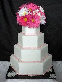 ~ Sugar Teachers ~ Cake Decorating and Sugar Art Tutorials: Stucco Finish
