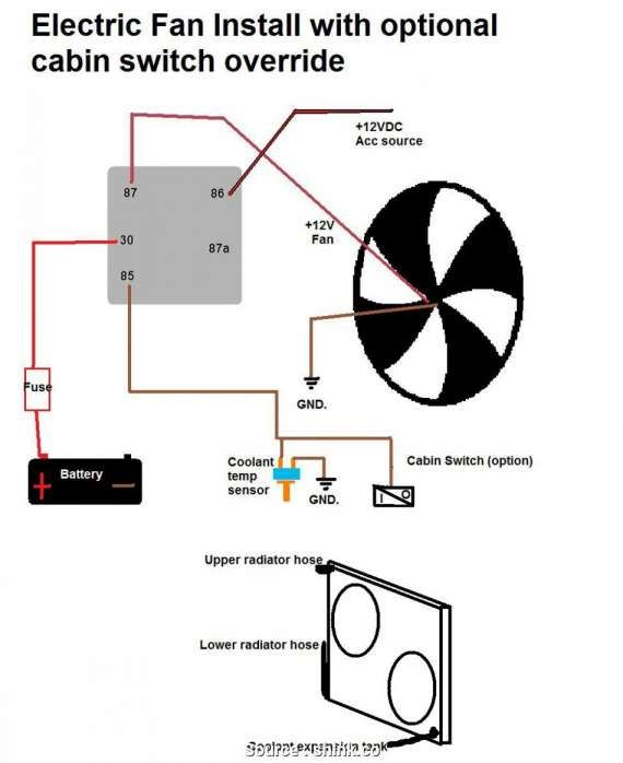 Pin on mecanica