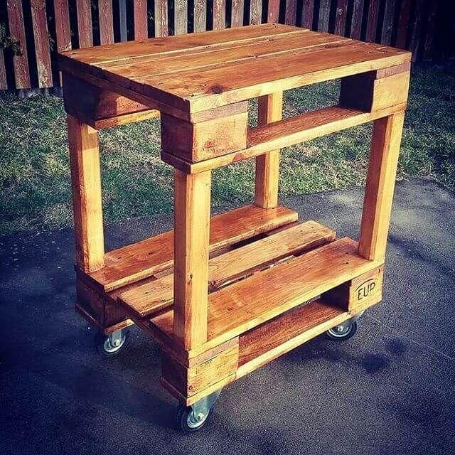 Pallet Tables Having Caster Wheels