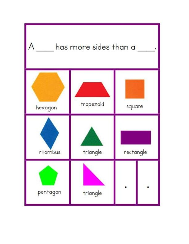 Download a set of FREE Geometry sentence frames to use in a center to build math, reading and writing skills.