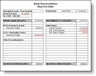 Bank Reconciliation Template Project Management