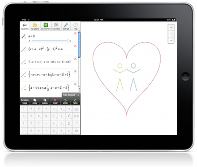 Want to send a math-o-gram? You still can! Click on a graph