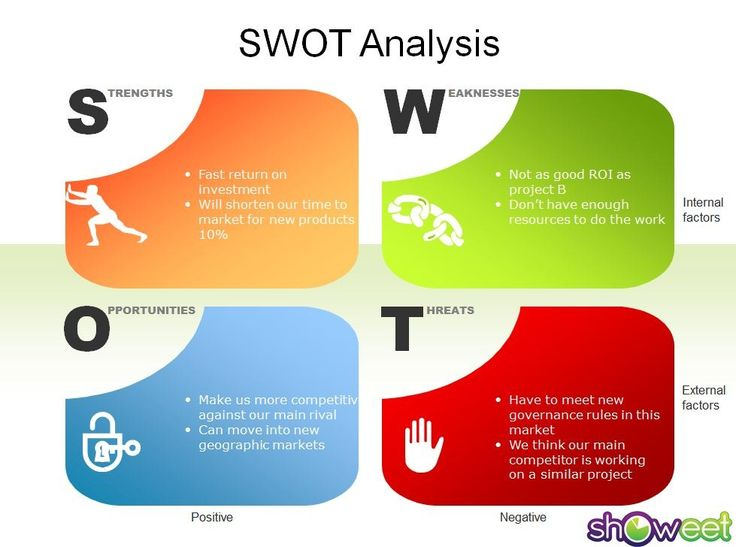 SWOT Analysis Discover New Opportunities, Manage and Eliminate Threats