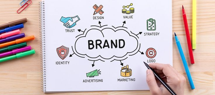 Corporate Branding: 5 Steps to Success - Ensuring that your brand receives the recognition your business deserves.