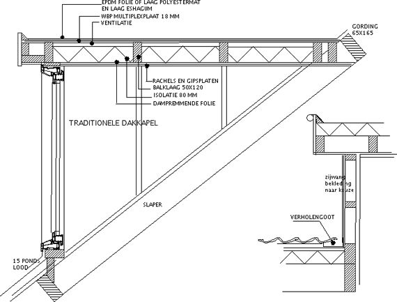 15 best images about dakkapel dakopbouw en nokverhoging for Trap doorsnede