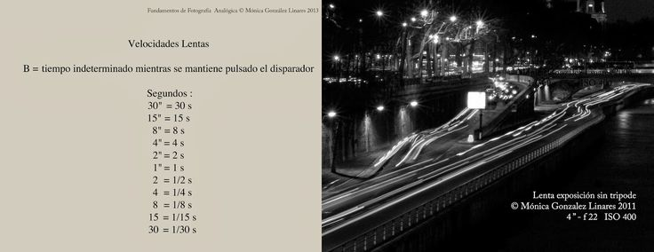 Fundamentos de Fotografía  -  Monica González Fotografa y Docente