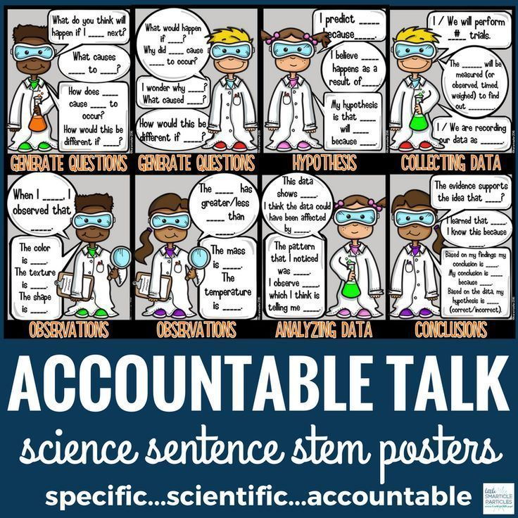 Scientific Method Accountable Talk sentence stem posters for elementary grades.