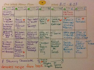 Another Fuel Cycle weekly menu. Treasures Unseen: My Very Simple Menu Planner