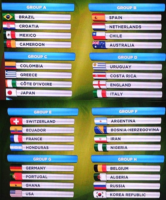 FIFA World Cup 2014 Fixtures: FIFA World Cup 2014 Fixtures & Timetable