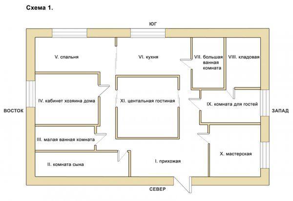 Схемы фэн-шуй спальни, кухни, гостиной, санузла и квартиры в целом - Дизайн интерьера - интерьер дома, фен-шуй, дома знаменитостей, ремонт - IVONA - bigmir)net - IVONA bigmir)net