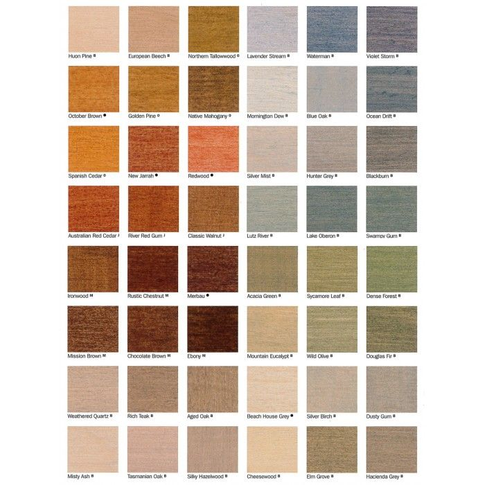 18 best Wood stains images on Pinterest Wood stain colors Color