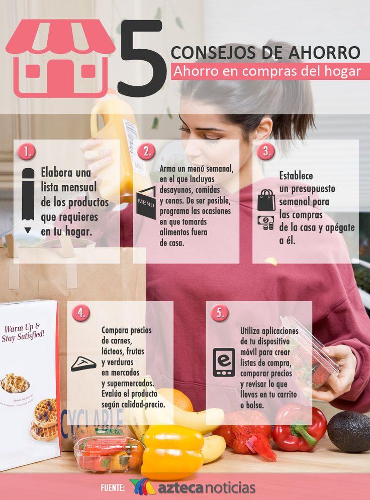 5 consejos de ahorro: Ahorro en compras del hogar. Puede utiliar la app myShopi